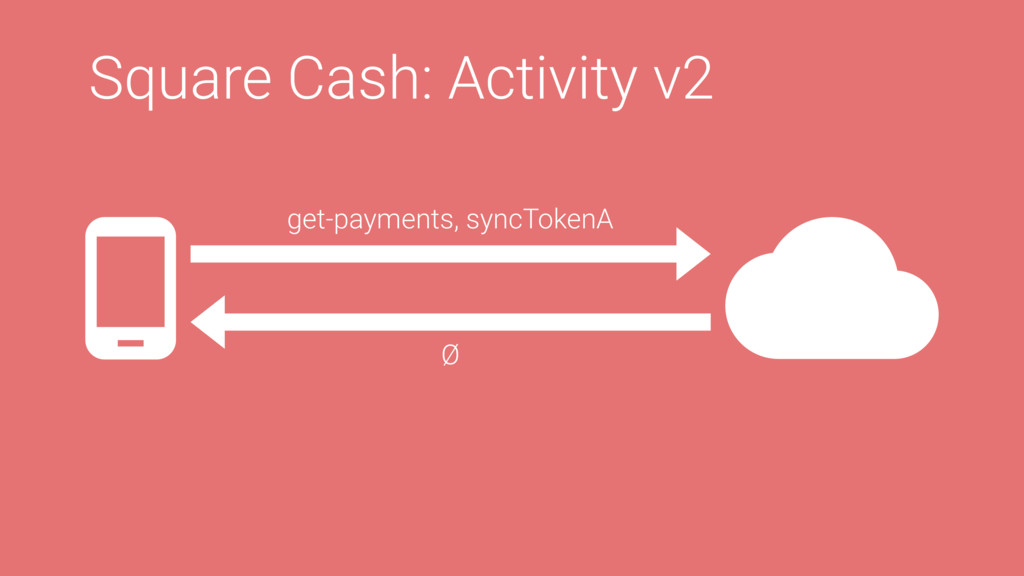 Square Cash: Activity v2 get-payments, syncToke...