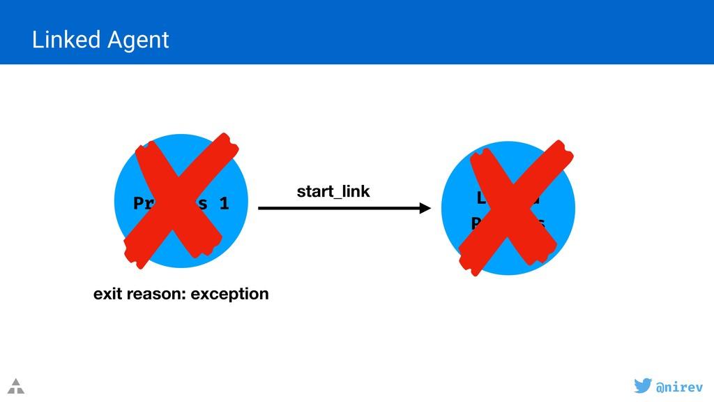 @nirev Linked Agent Process 1 Linked Process st...