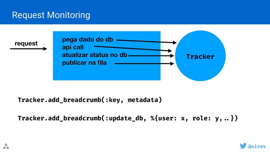 @nirev Request Monitoring request Tracker pega ...