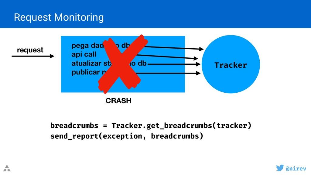 @nirev Request Monitoring request Tracker CRASH...