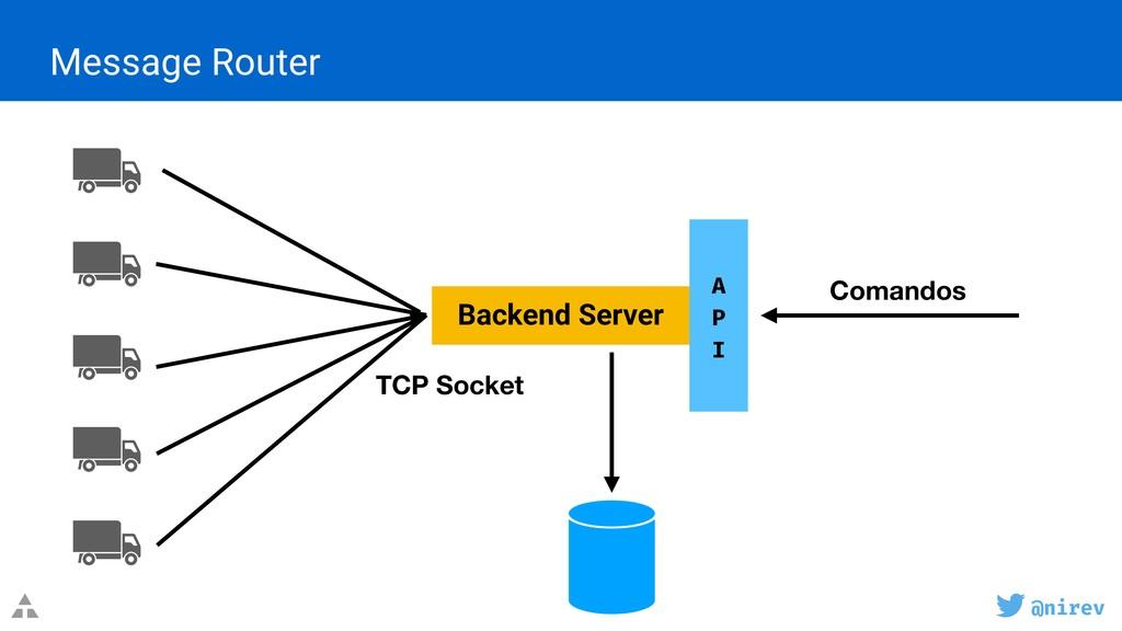 @nirev Backend Server TCP Socket A P I Comandos...