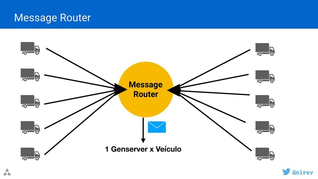 @nirev Message Router Message Router 1 Genserve...