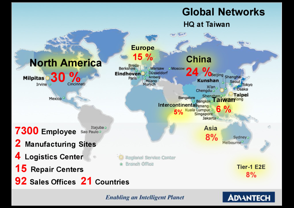Global Networks HQ at Taiwan North America 30 %...
