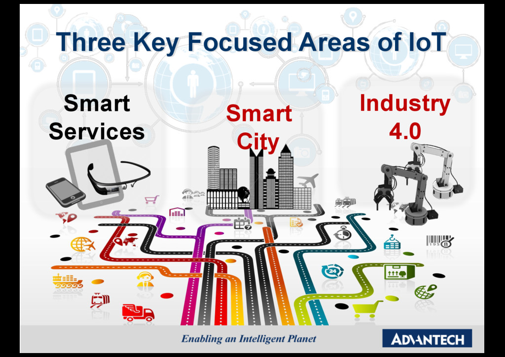 Industry 4.0 Smart Services Smart City Three Ke...