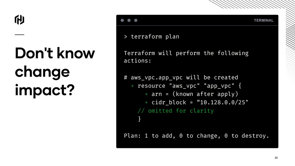 Don't know change impact? TERMINAL > terraform ...