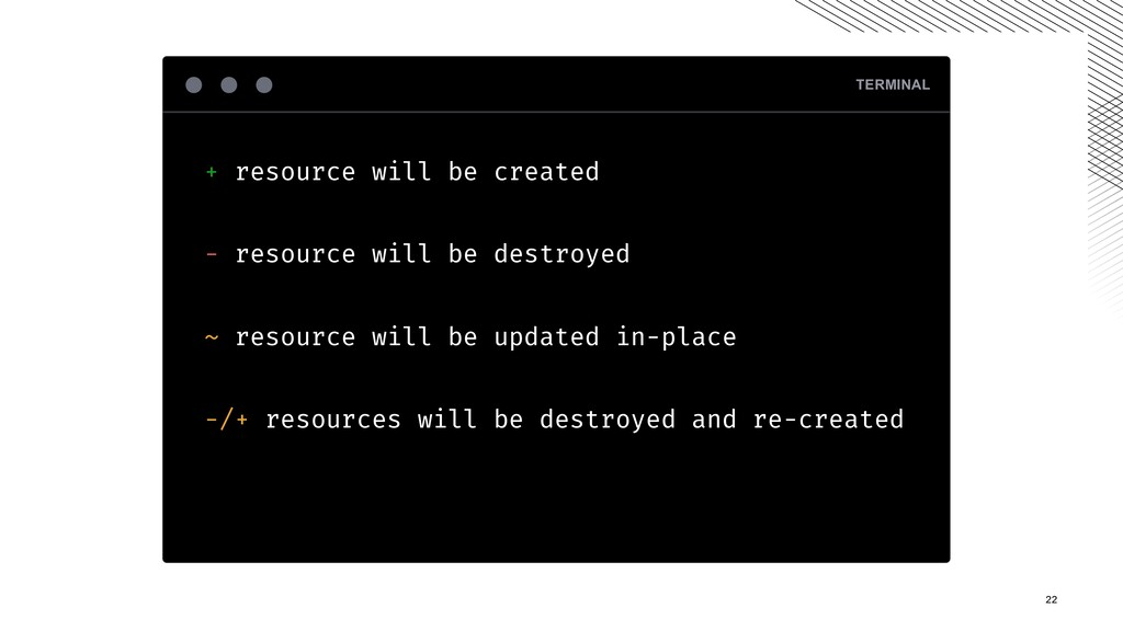 TERMINAL + resource will be created - resource ...