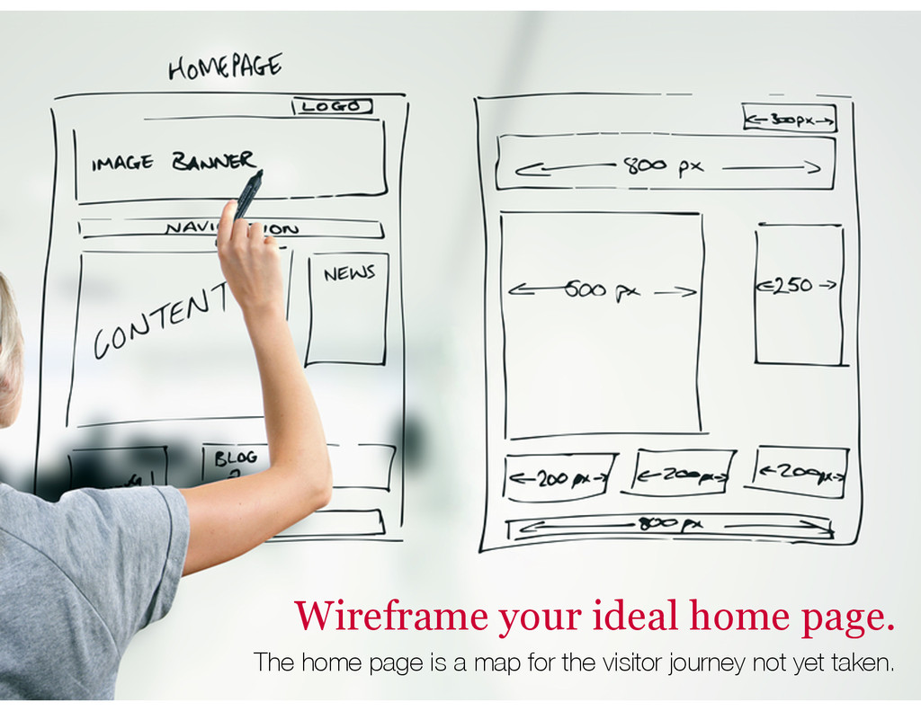 Wireframe your ideal home page. The home page i...