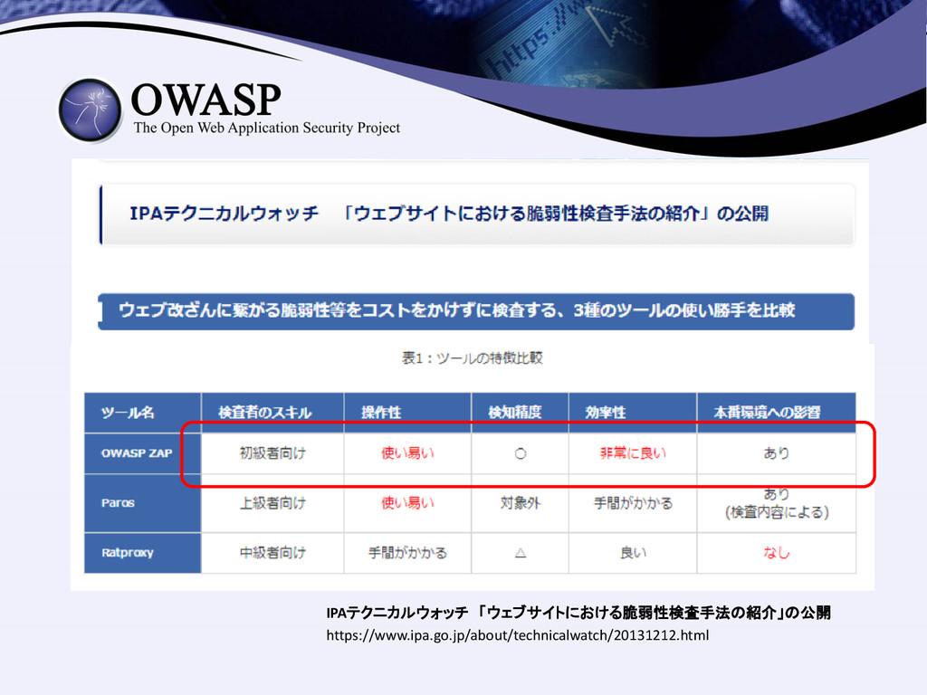 d IPAテクニカルウォッチ 「ウェブサイトにおける脆弱性検査手法の紹介」の公開 https:...