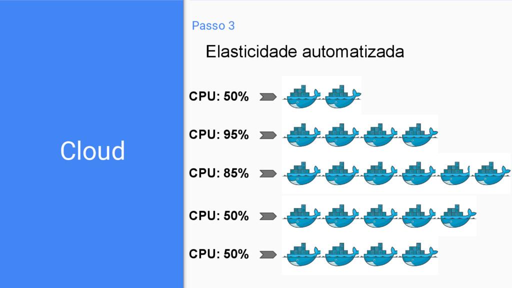 Cloud Passo 3 Elasticidade automatizada CPU: 50...