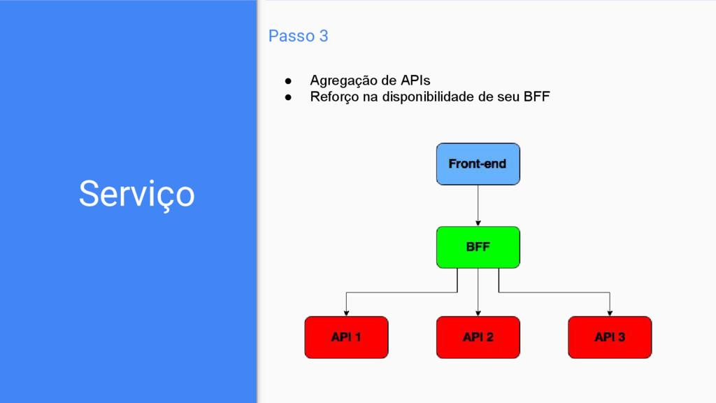 Passo 3 Serviço ● Agregação de APIs ● Reforço n...