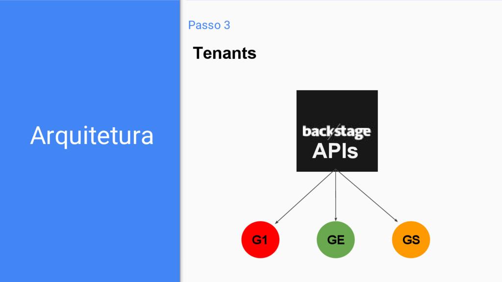 Passo 3 APIs Tenants G1 GE GS Arquitetura