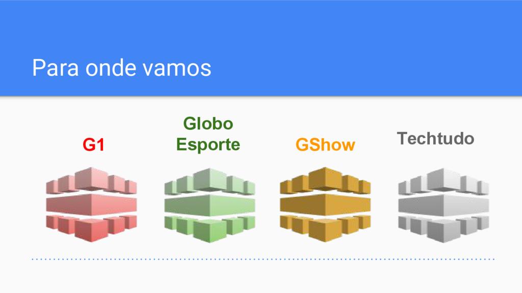 Para onde vamos G1 Globo Esporte GShow Techtudo