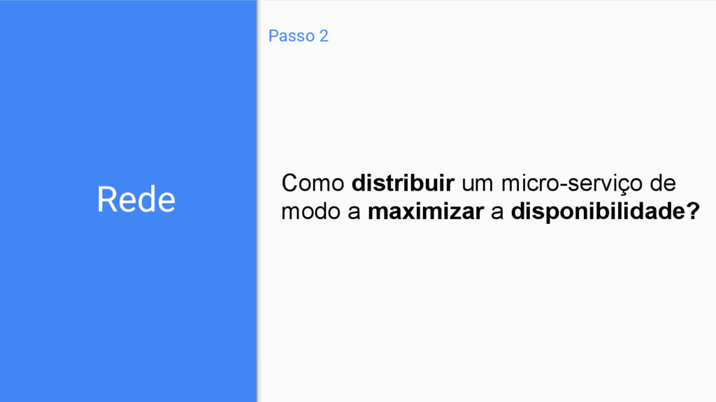 Rede Passo 2 Como distribuir um micro-serviço d...