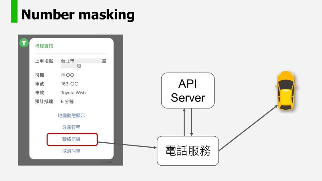 Number masking API Server
