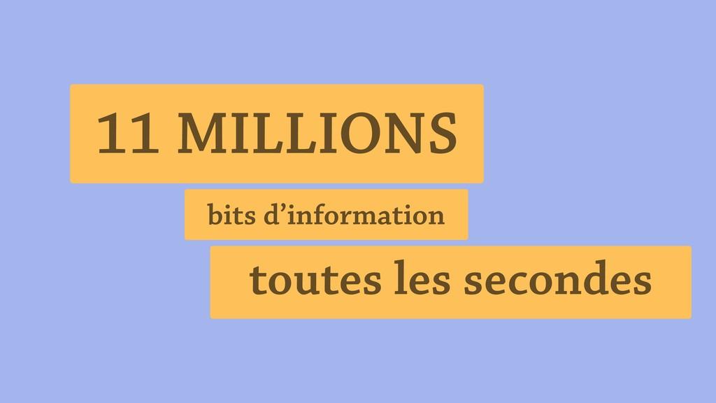 11 MILLIONS bits d'information toutes les secon...