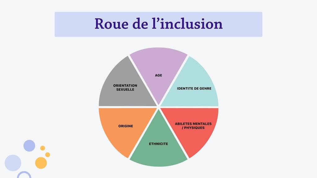 Roue de l'inclusion