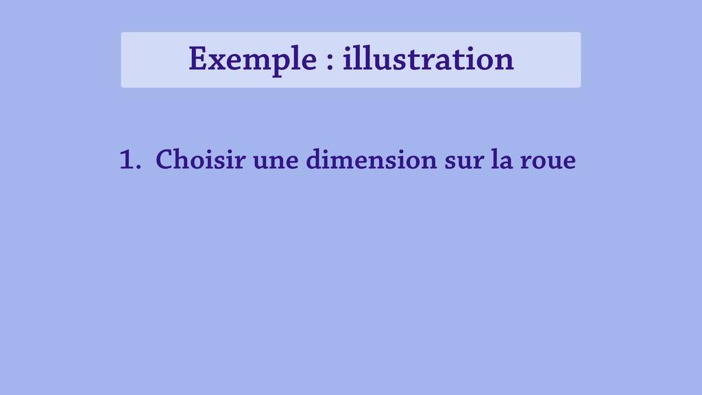 Exemple : illustration 1. Choisir une dimension...