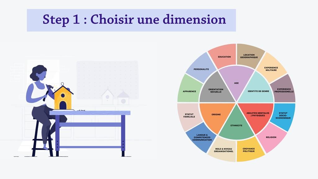 Step 1 : Choisir une dimension
