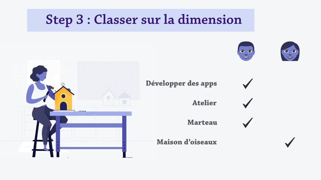 Step 3 : Classer sur la dimension Atelier Marte...