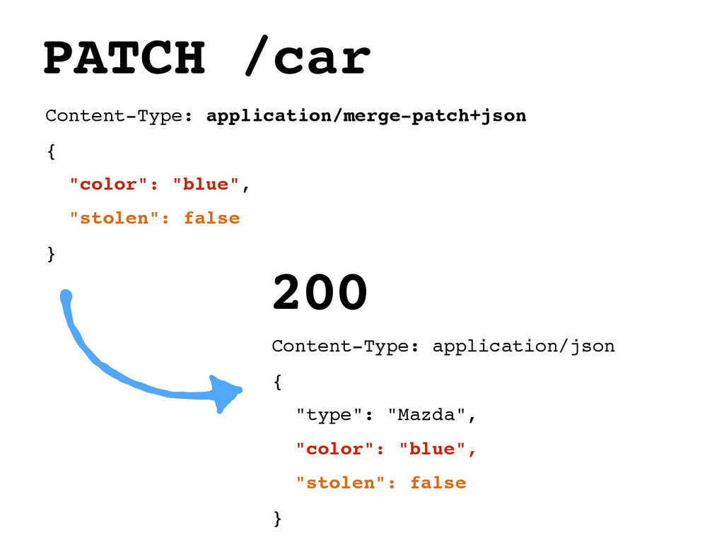 "Content-Type: application/merge-patch+json { ""c..."