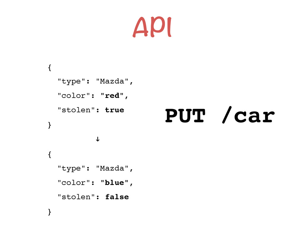 "API { ""type"": ""Mazda"", ""color"": ""red"", ""stolen""..."