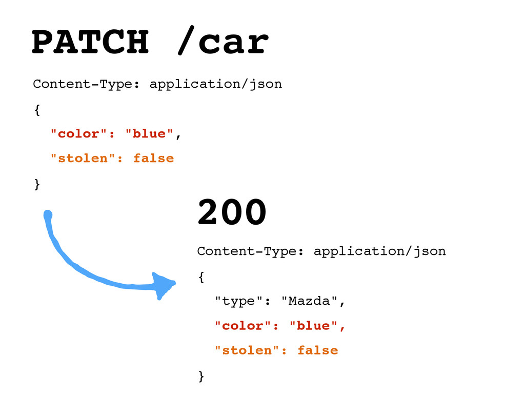 "Content-Type: application/json { ""color"": ""blue..."