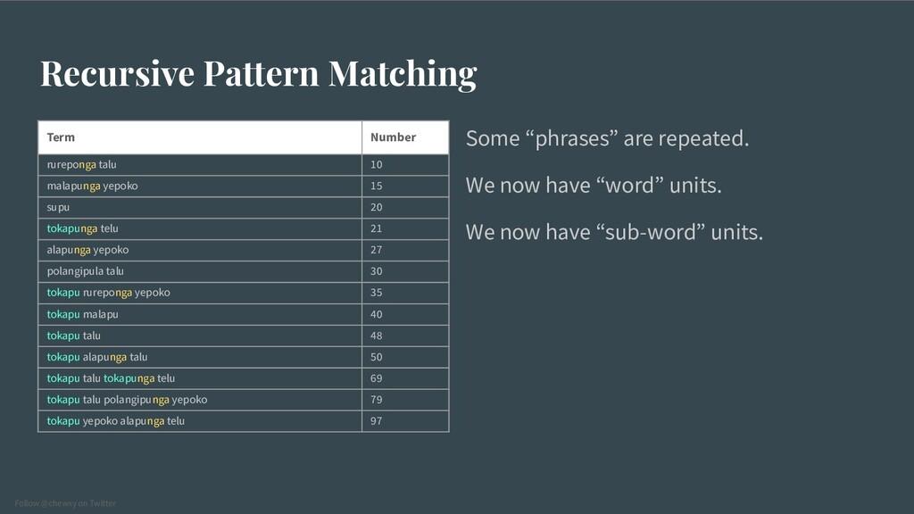 Follow @chewxy on Twitter Recursive Pattern Mat...