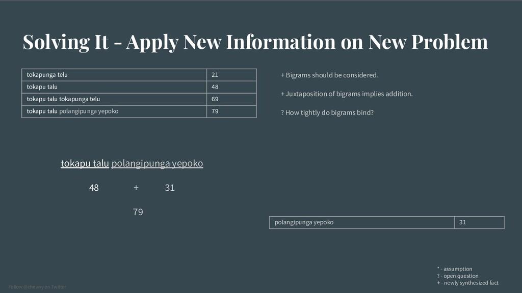 Follow @chewxy on Twitter Solving It - Apply Ne...