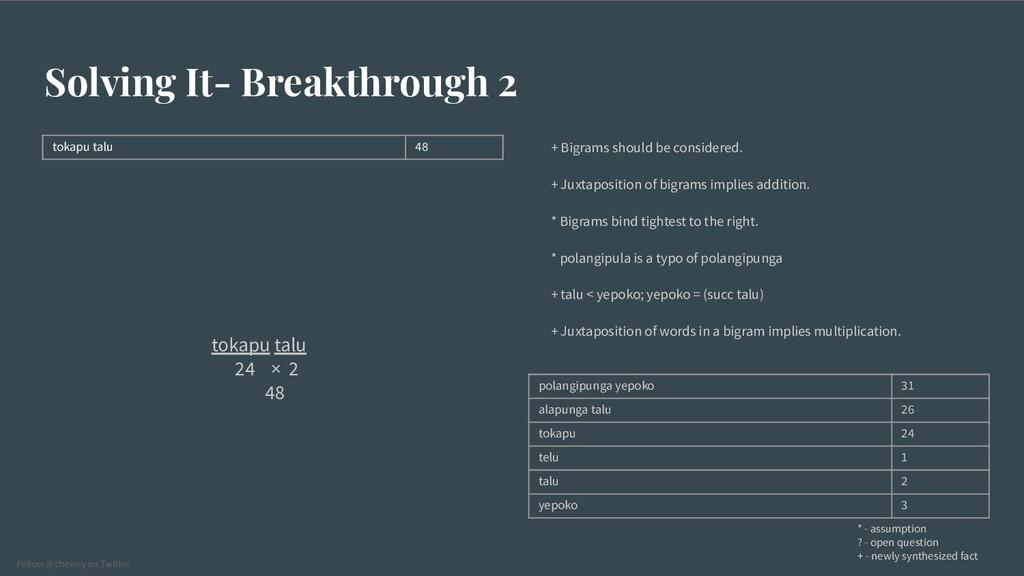 Follow @chewxy on Twitter Solving It- Breakthro...