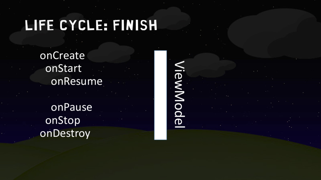life cycle: finish onCreate onStart onResume on...