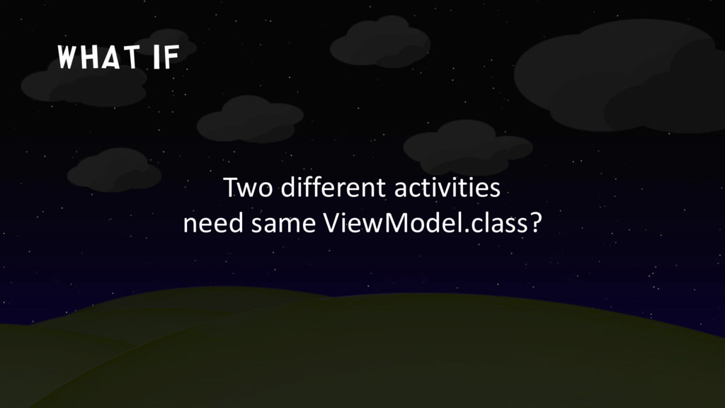 What if Two different activities need same View...