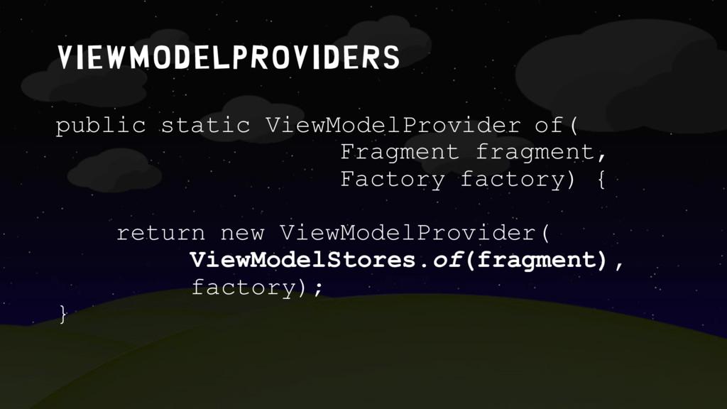 ViewModelproviders public static ViewModelProvi...
