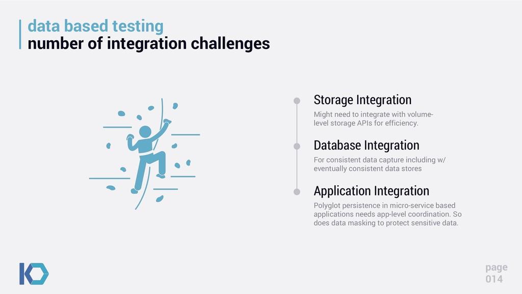 data based testing number of integration challe...