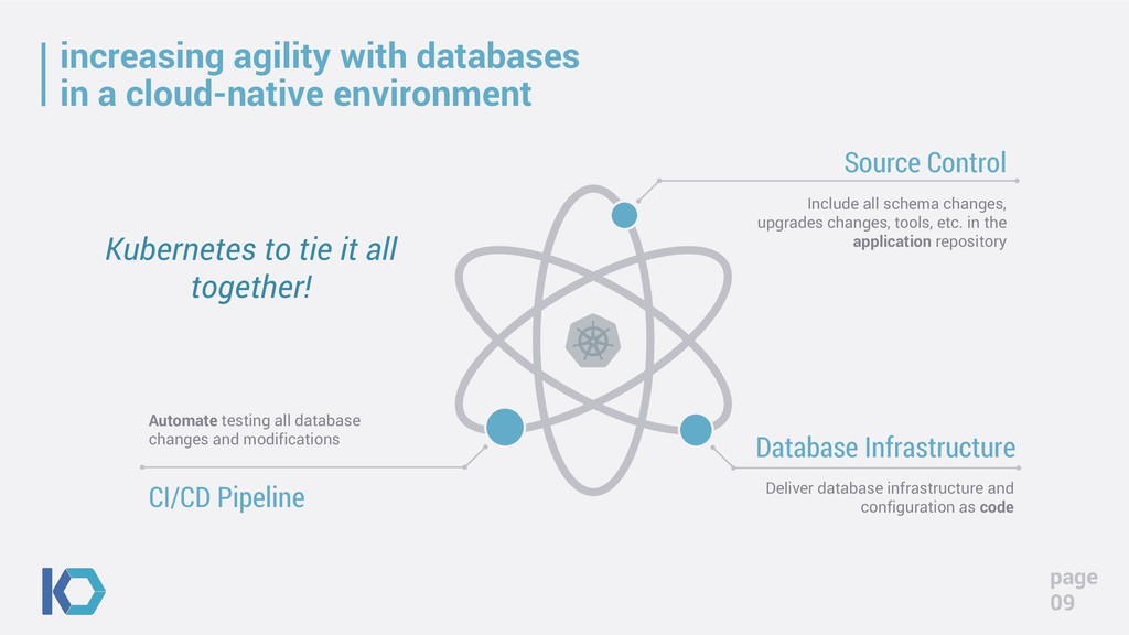 increasing agility with databases in a cloud-na...