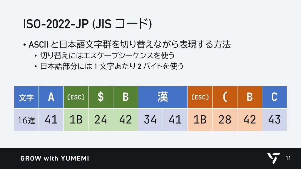 ISO-2022-JP (JIS コード) • ASCII と日本語文字群を切り替えながら表現...