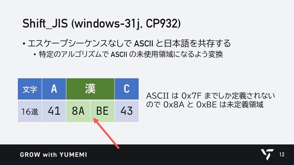 Shift_JIS (windows-31j, CP932) • エスケープシーケンスなしで ...