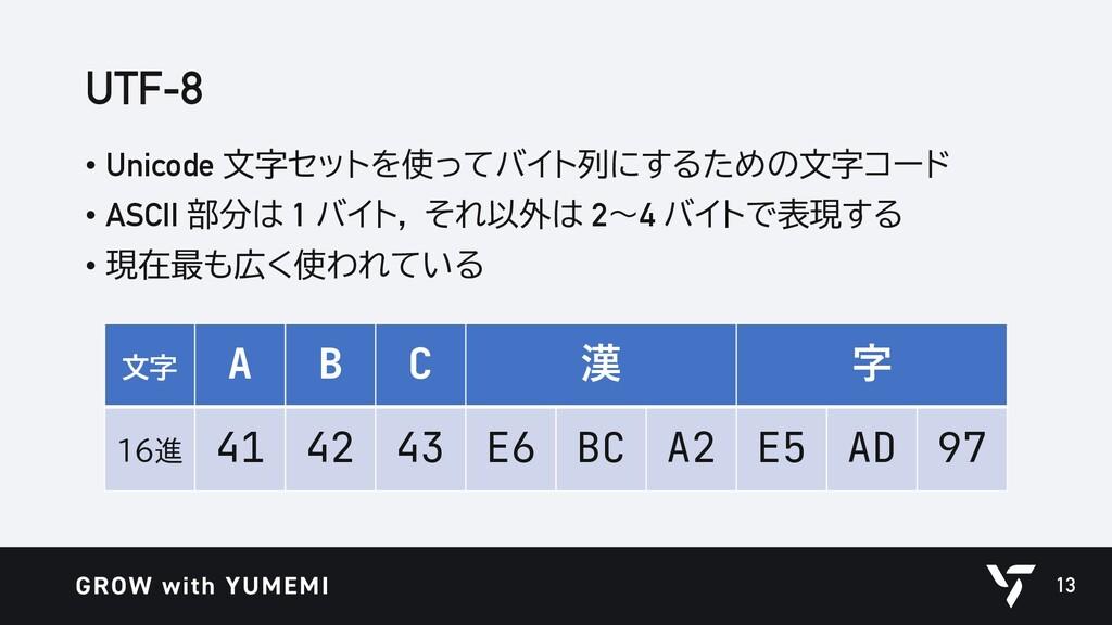 UTF-8 • Unicode 文字セットを使ってバイト列にするための文字コード • ASCI...