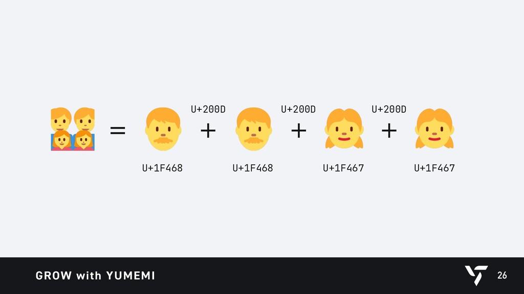 26 = + + + U+1F468 U+1F468 U+1F467 U+1F467 U+20...