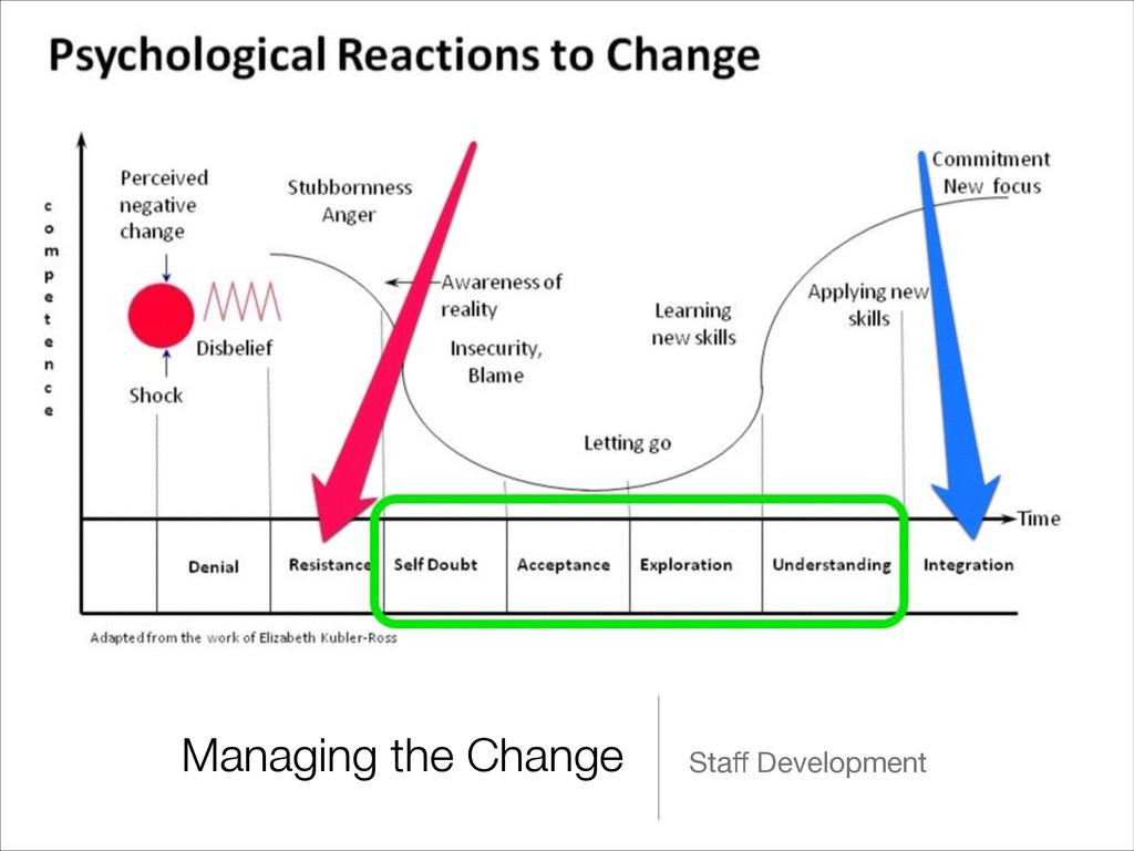 Managing the Change Staff Development