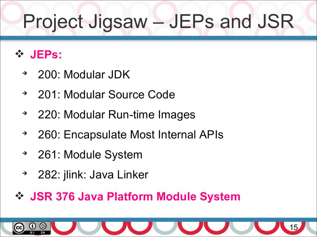 Project Jigsaw – JEPs and JSR 15  JEPs: ➔ 200:...
