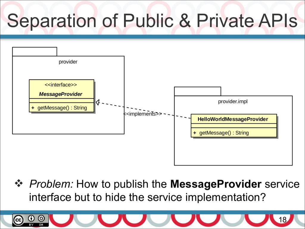 Separation of Public & Private APIs 18  Proble...