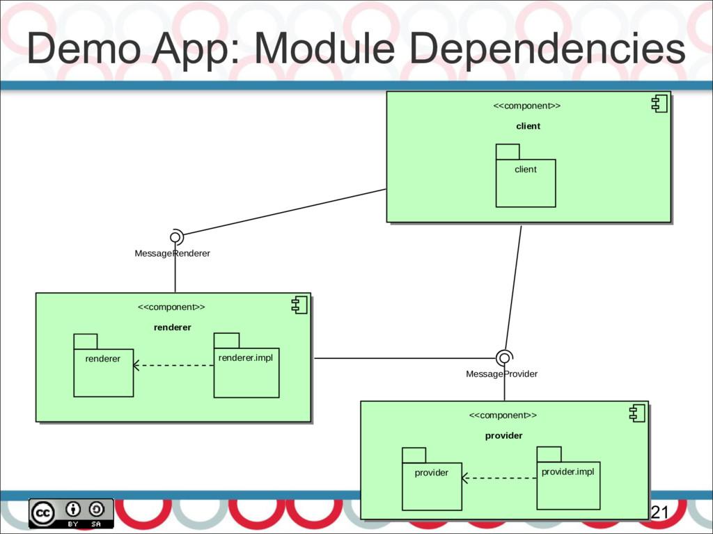 Demo App: Module Dependencies 21 <<component>> ...