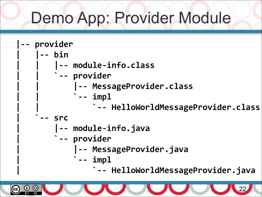 Demo App: Provider Module 22 |-- provider | |--...