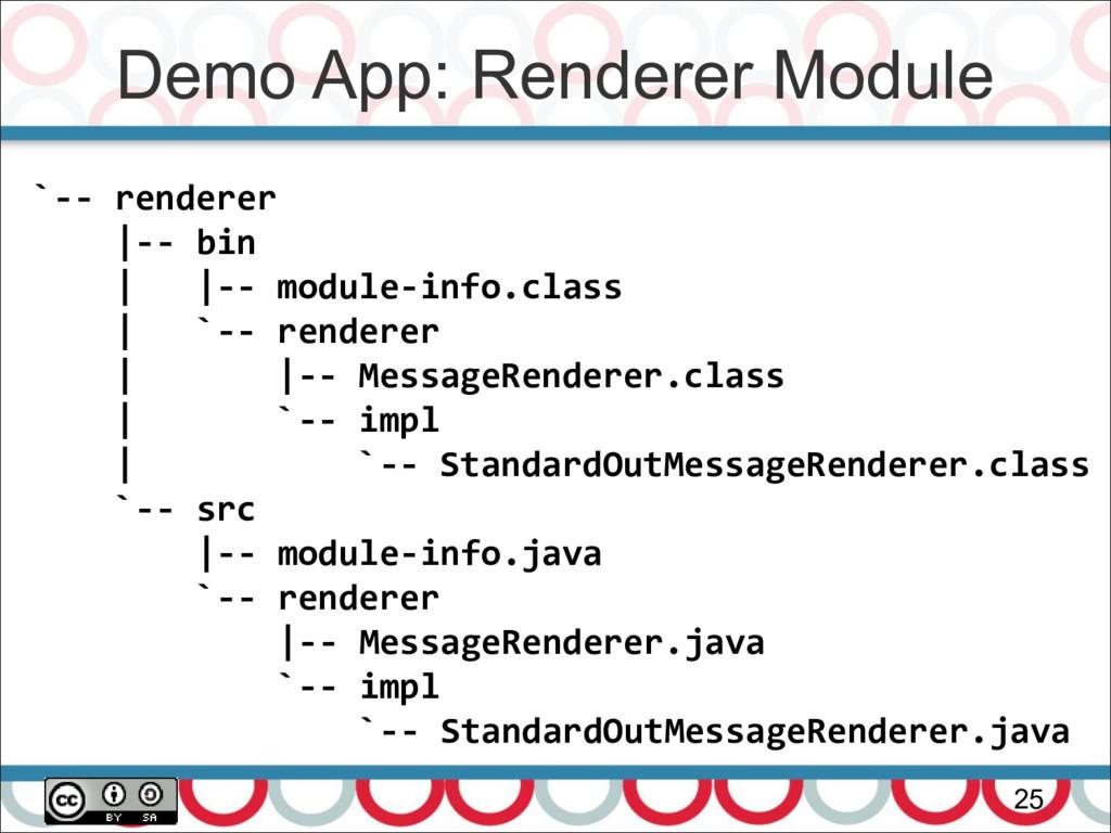 Demo App: Renderer Module 25 `-- renderer |-- b...