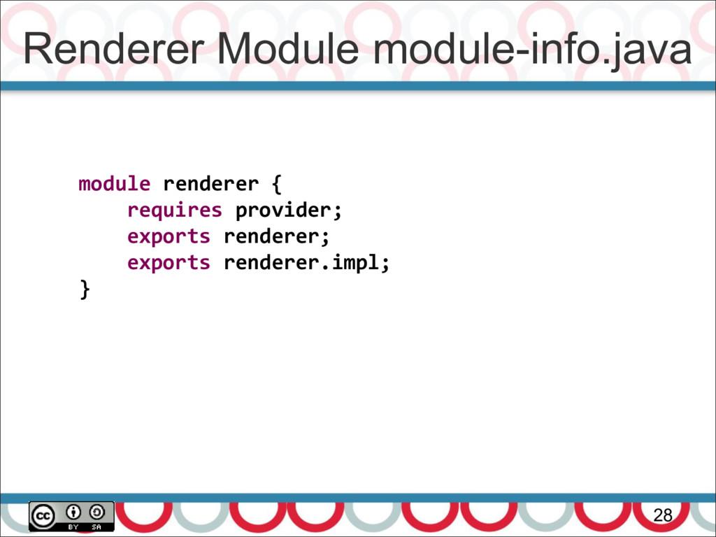 Renderer Module module-info.java 28 module rend...
