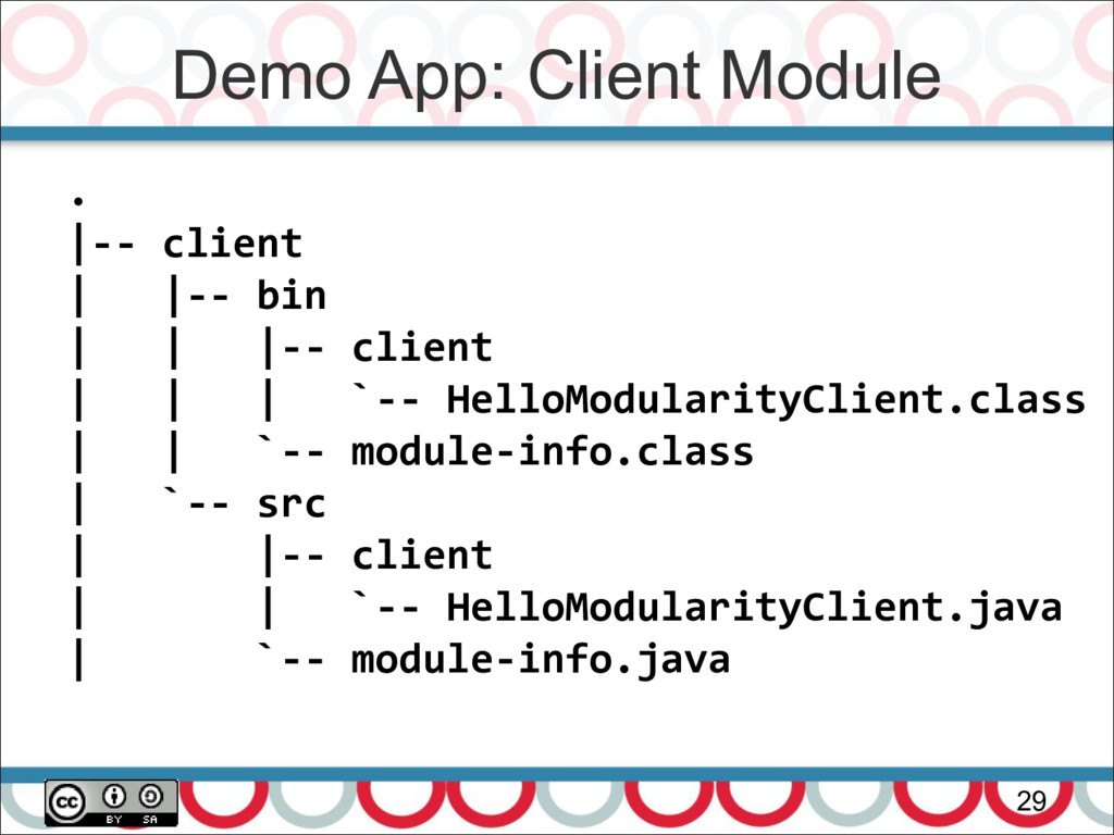 Demo App: Client Module 29 . |-- client | |-- b...