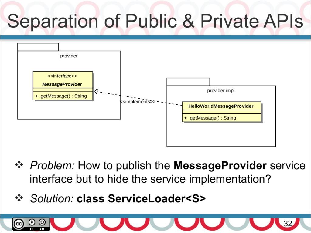Separation of Public & Private APIs 32  Proble...
