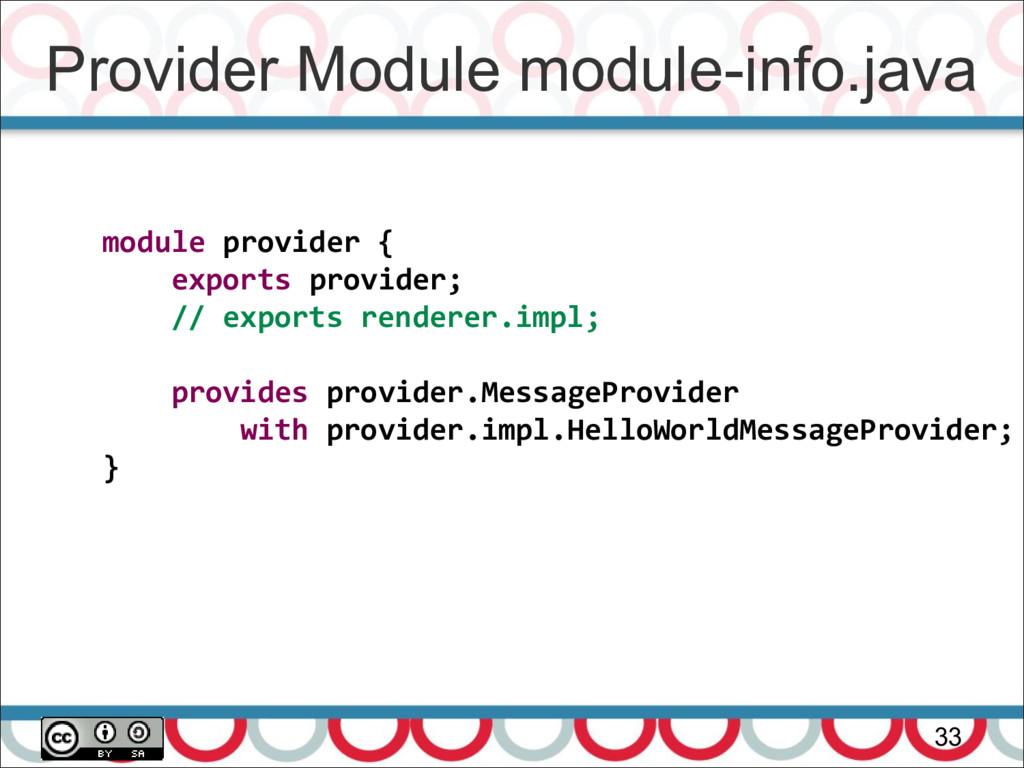 Provider Module module-info.java 33 module prov...