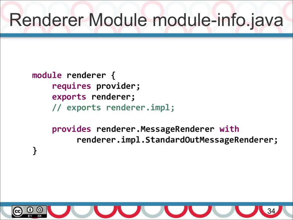 Renderer Module module-info.java 34 module rend...