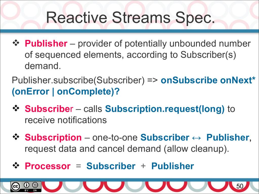 Reactive Streams Spec. 50  Publisher – provide...